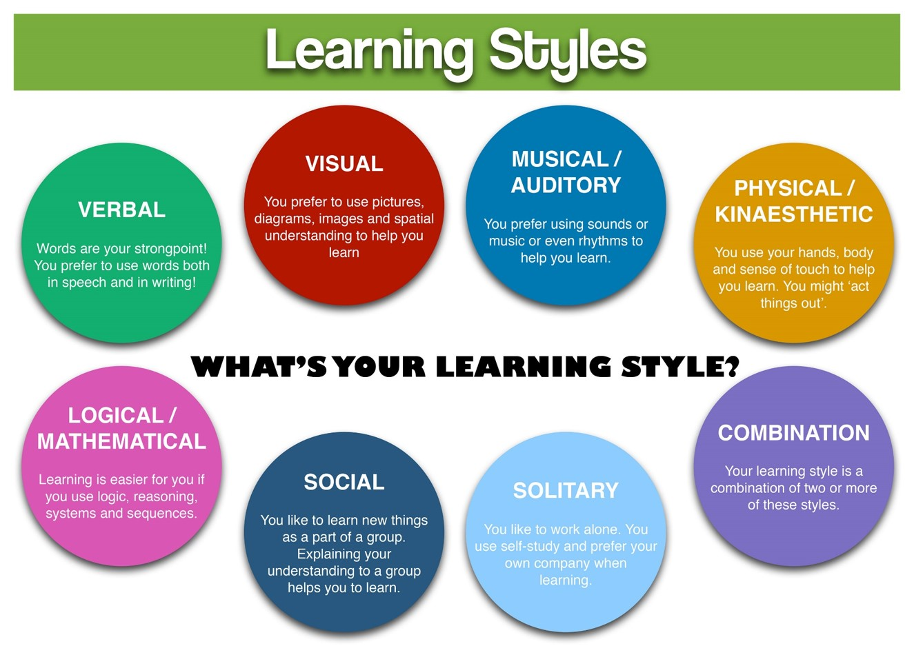 schools and colleges should change teaching styles to fit different types of learning Every teacher has her or his own style of teaching and as traditional teaching styles evolve with the advent of differentiated instruction, more and more teachers are adjusting their approach depending on their students' learning needs but there are a few fundamental teaching styles most.